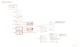 Agest_Flujo de trabajo_Web
