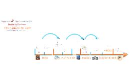 DevOps 4 Devlopers - TCE Q3 2012