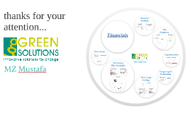 Green Solutions-Marketing Plan Presentation