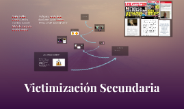 Copy of Victimización Secundaria