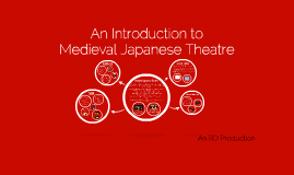 An Introduction to Medieval Japanese Theatre