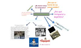 Inmigración en Argentina