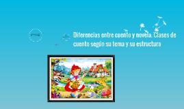 Copy of Diferencias de cuento y clases de cuento según su tema y su