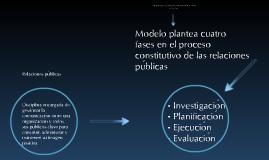 Copy of Modelo de las fases del proceso de relaciones públicas