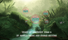 Heart of Darkness team 4