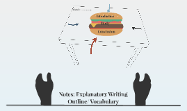 Notes: Expository Writing Outline/ Vocabulary