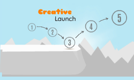 Copy of Creative Launch - Prezi Template