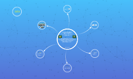 Дипломная работа на тему Организация локальной сети учебной by  popular presentations
