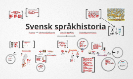 Copy of Svensk språkhistoria