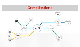Complication