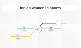INDIAN WOMEN IN SPORTS