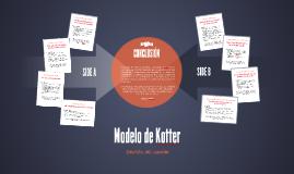 -Modelo de Kotter-