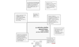 Copy of LAS REVOLUCIONES INDUSTRIALES