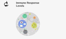 Immune Response Levels
