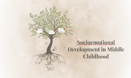 Socioemotional Development in Middle Childhood