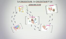 Copy of LA INGESTION, LA DIGESTION Y LA ABSORCION
