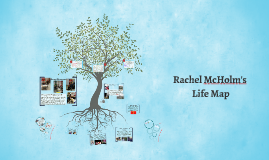Copy of Rachel McHolm's Life Map