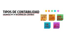 1.4 1.5 Tipos de Contabilidad y Usuarios de la información Contable