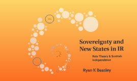 Copy of Sovereignty and New States in IR: Role Theory