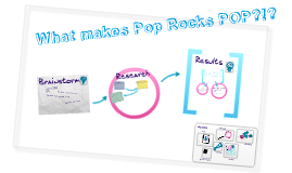 What Makes Pop Rocks Pop?