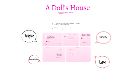 A Doll's House Interactive Oral