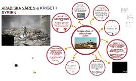 Arabiska våren och inbördeskriget i Syrien