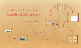 Wettability Analysis of Waterflood Oil Recovery