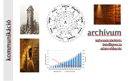 Kommunikáció: archívum