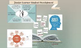 Junior Learner Student Development