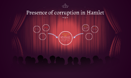 Presence of corruption in Hamlet