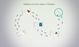 Matter and The States of Matter