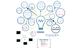 Copy of Cluster