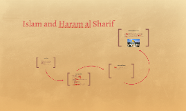 Islam and Haram al Sharif