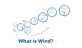 Copy of What Is Wind