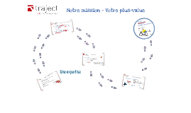 Copy of Notre mission - Votre plus-value