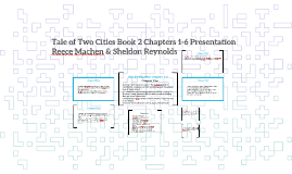 Tale of Two Cities Book 2 Chapters 1-6 Presentation