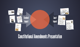 Constitutional Amendments Presentation