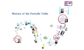 Development of periodic table timeline history of periodic table storytelling stepping stones urtaz Image collections