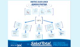MATRIZ DOFA AREA ADMINISTRATIVA 2016