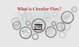 12.b, 12.c, 13.f Circular Flow, Money & Banking