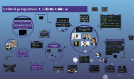 Copy of Critical perspectives: Celebrity culture