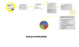 Edwards Deming y el ciclo PHVA.