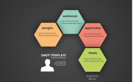 Copy of Free Template - SWOT!