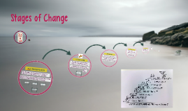 Copy of Stages of Change