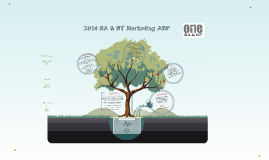 Copy of 2014 SA & NT Marketing ABP