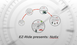 EZ-Ride presents: Notix