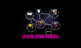 Copy of LA REVOLUCION FRANCESA