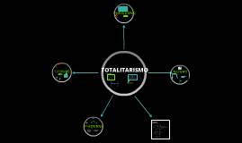 TOTALITARISMO - Historia