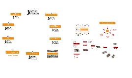 Copy of Copy of  Presentación AD - Evento Tryp Atocha (Memoria 2014)