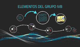 Elementos del grupo ivb by yenny zuiga on prezi urtaz Image collections